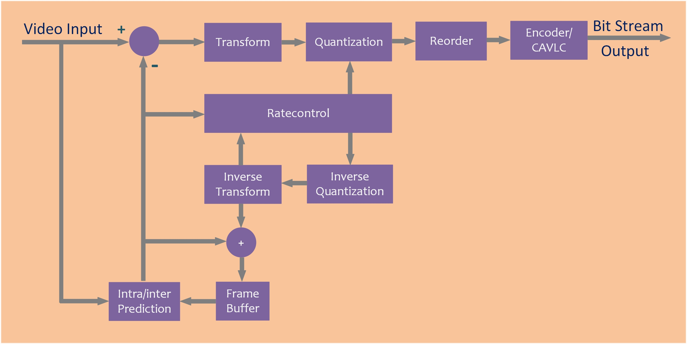 input transformation output diagram of ikea A review of input-output analysis carl f christ the johns hopkins university a introduction input-output economics can be regarded as a vast collection of data describing our economic system, and/or as an analytical tech-.